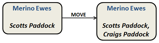 Move-Open-Gate